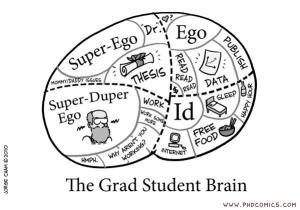 grad-student-brain